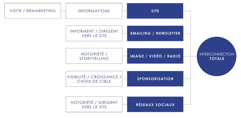 Stop&think-flexvision-plan-de-communication